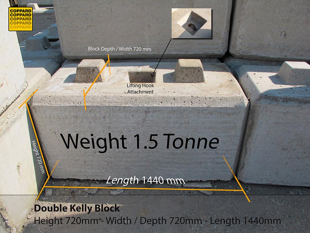 Concrete Supplies And Services Plus Concreting Equipment